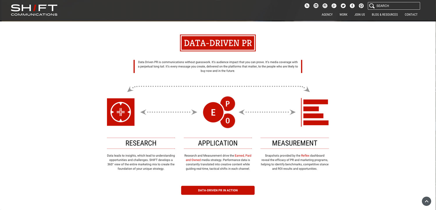 Shift Communications - Data Driven