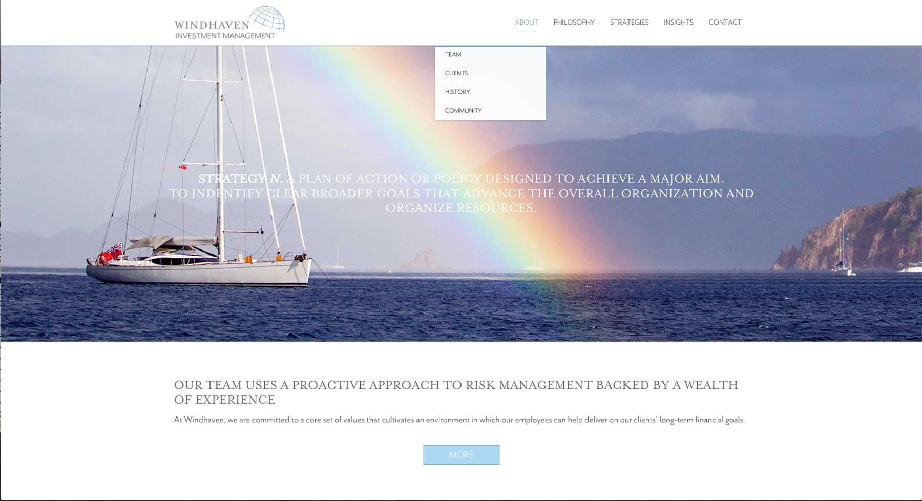 Windhaven Investment Management - About